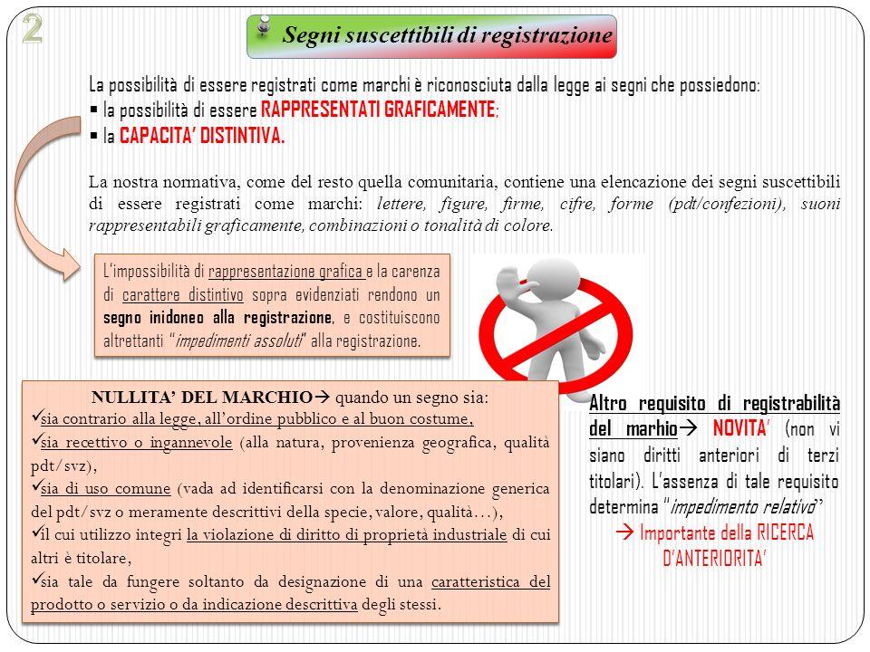 Estensione territoriale La registrazione di un marchio può essere effettuata in sede nazionale, comunitaria ed internazionale.