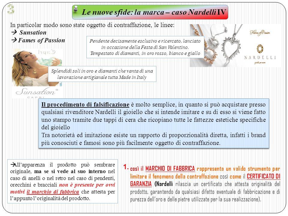 Le nuove sfide: la marca – caso Nardelli V Altro elemento fondamentale è il PACKAGING (ogni monile ne è fornito) I prodotti hanno un packaging funzionale, che al tempo stesso identificano il gioiello Nardelli.