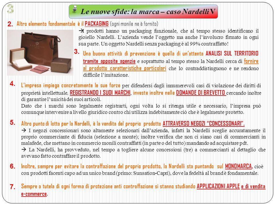 Le nuove sfide: la marca – caso Nardelli VI Nardelli Luxury (corporate specializzata nellabbinamento moda-gioiello), del gruppo Nardelli, ha ottenuto dalla LiuJo la licenza per la fabbricazione e commercializzazione dei accessori in oro, argento ed orologi.