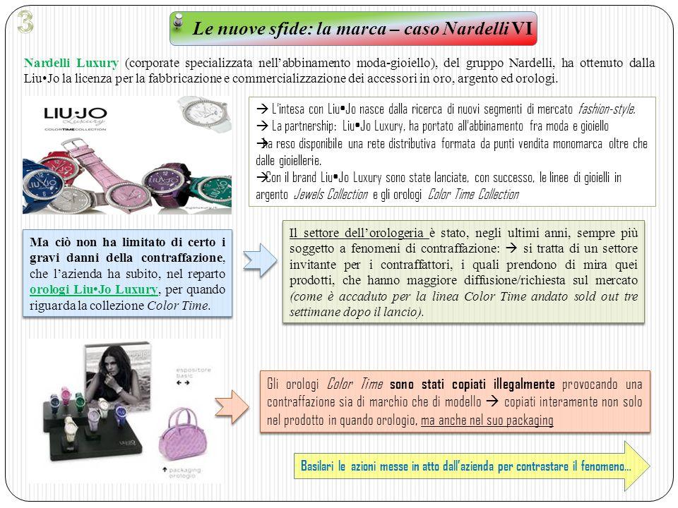 Le nuove sfide: la marca – caso Nardelli VII 1.2.