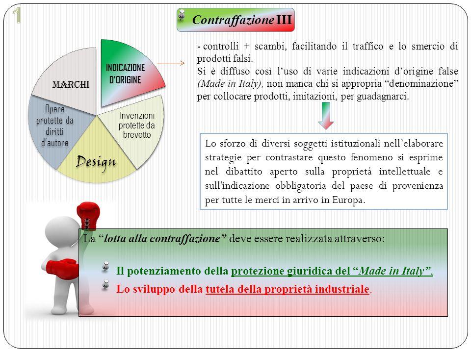 Art.4 co.49 della L. n.350/2003 (Finanziaria 2004) che ha esteso l applicazione dell art.