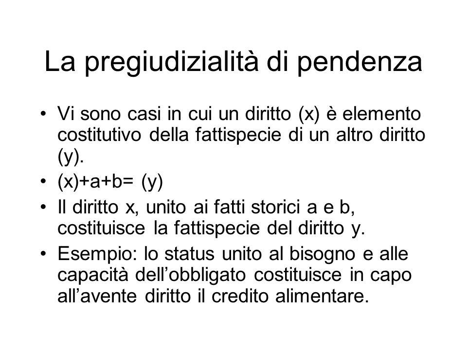 La pregiudizialità di pendenza Vi sono casi in cui un diritto (x) è elemento costitutivo della fattispecie di un altro diritto (y).