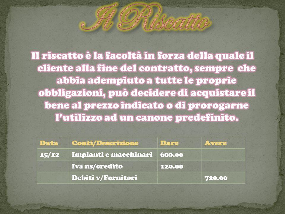 DataConti/DescrizioneDareAvere 15/12Impianti e macchinari600.00 Iva ns/credito120.00 Debiti v/Fornitori720.00