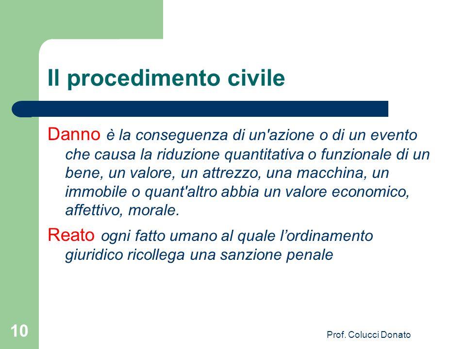Il procedimento civile Danno è la conseguenza di un'azione o di un evento che causa la riduzione quantitativa o funzionale di un bene, un valore, un a