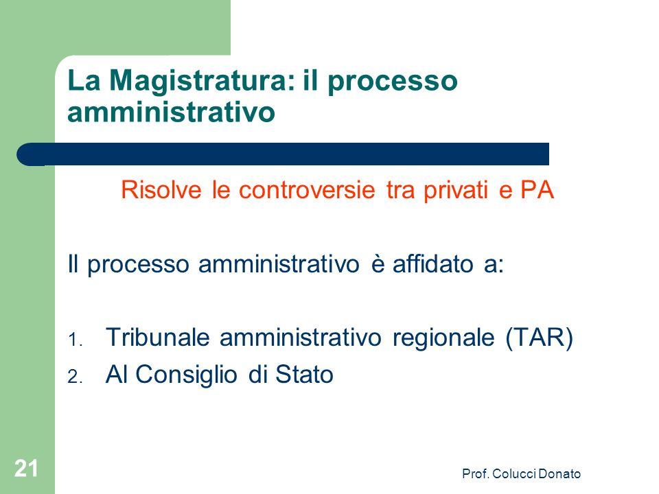 Risolve le controversie tra privati e PA Il processo amministrativo è affidato a: 1. Tribunale amministrativo regionale (TAR) 2. Al Consiglio di Stato