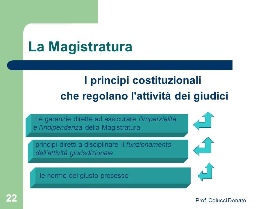 La Magistratura I principi costituzionali che regolano l'attività dei giudici Le garanzie dirette ad assicurare l'imparzialità e l'indipendenza della