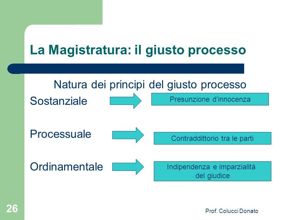 Natura dei principi del giusto processo Sostanziale Processuale Ordinamentale La Magistratura: il giusto processo Presunzione dinnocenza Contraddittor