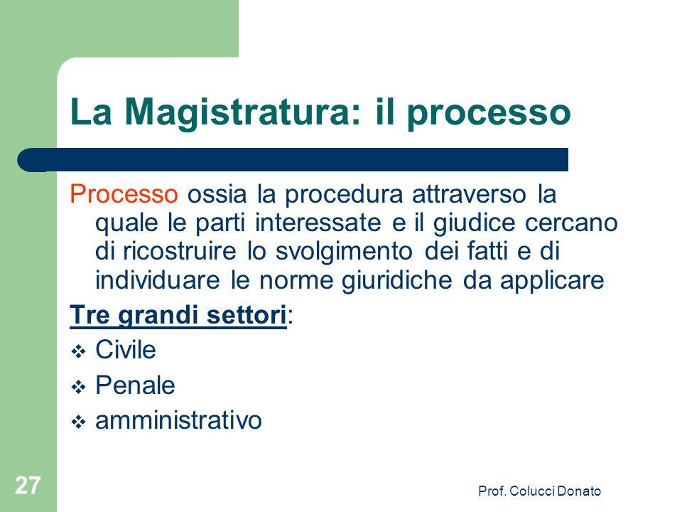 Processo ossia la procedura attraverso la quale le parti interessate e il giudice cercano di ricostruire lo svolgimento dei fatti e di individuare le