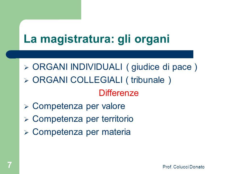 La magistratura: gli organi ORGANI INDIVIDUALI ( giudice di pace ) ORGANI COLLEGIALI ( tribunale ) Differenze Competenza per valore Competenza per ter