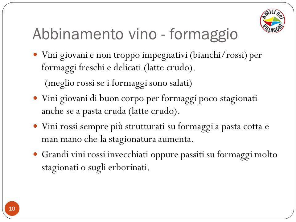 Abbinamento vino - formaggio 10 Vini giovani e non troppo impegnativi (bianchi/rossi) per formaggi freschi e delicati (latte crudo). (meglio rossi se