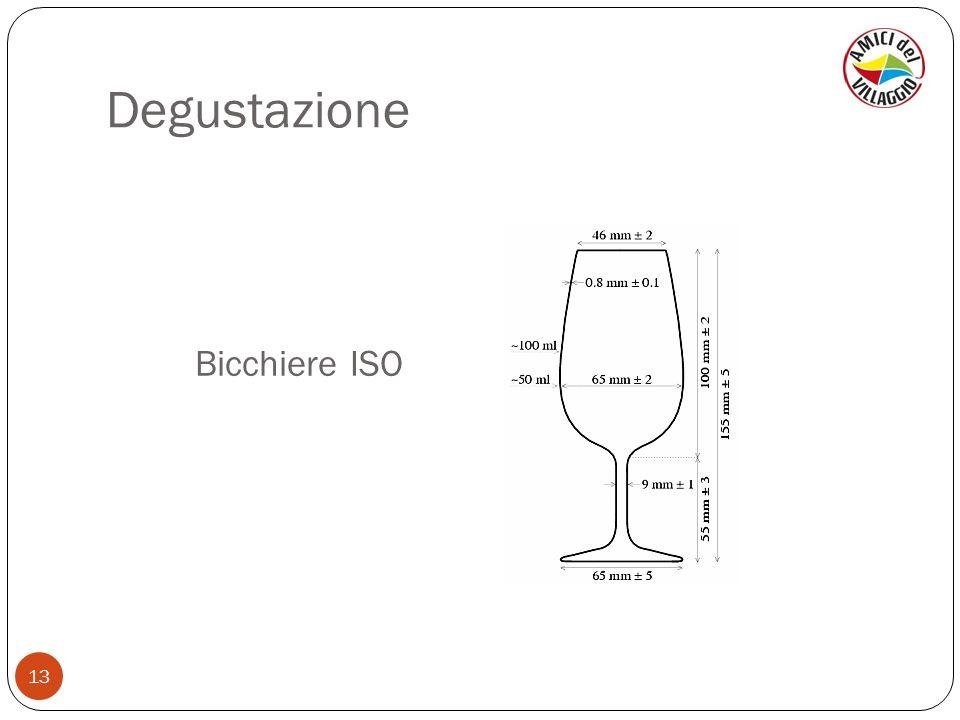 13 Degustazione Bicchiere ISO
