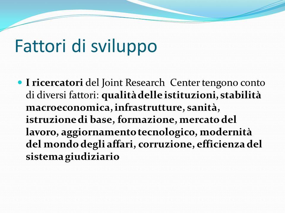 Fattori di sviluppo I ricercatori del Joint Research Center tengono conto di diversi fattori: qualità delle istituzioni, stabilità macroeconomica, infrastrutture, sanità, istruzione di base, formazione, mercato del lavoro, aggiornamento tecnologico, modernità del mondo degli affari, corruzione, efficienza del sistema giudiziario
