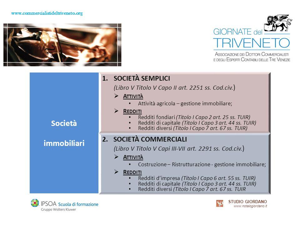 www.commercialistideltriveneto.org STUDIO GIORDANO www.notaiogiordano.it Società immobiliari 1.SOCIETÀ SEMPLICI (Libro V Titolo V Capo II art.