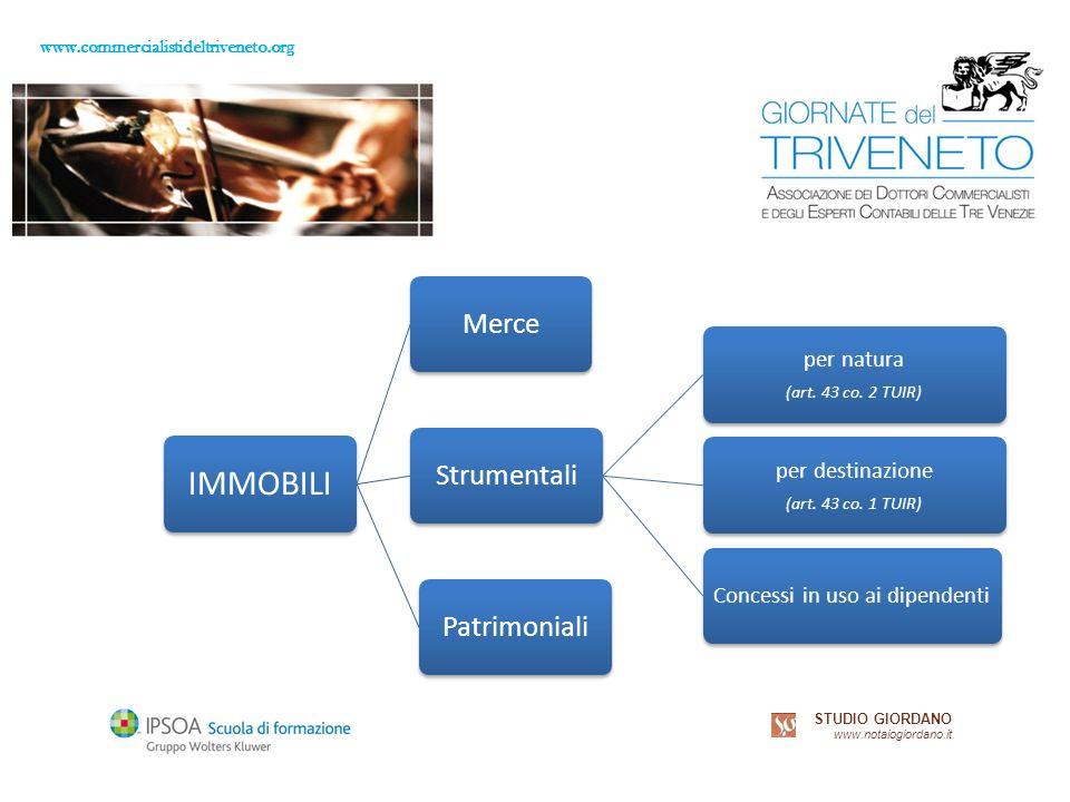www.commercialistideltriveneto.org IMMOBILI MerceStrumentali per natura (art.