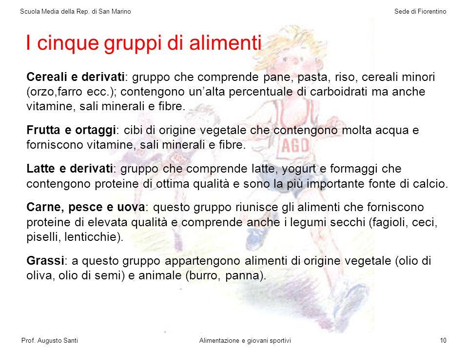 I cinque gruppi di alimenti Scuola Media della Rep.