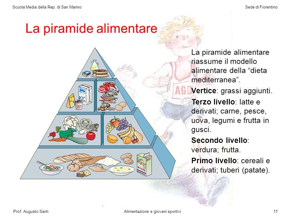 Scuola Media della Rep.di San MarinoSede di Fiorentino Prof.