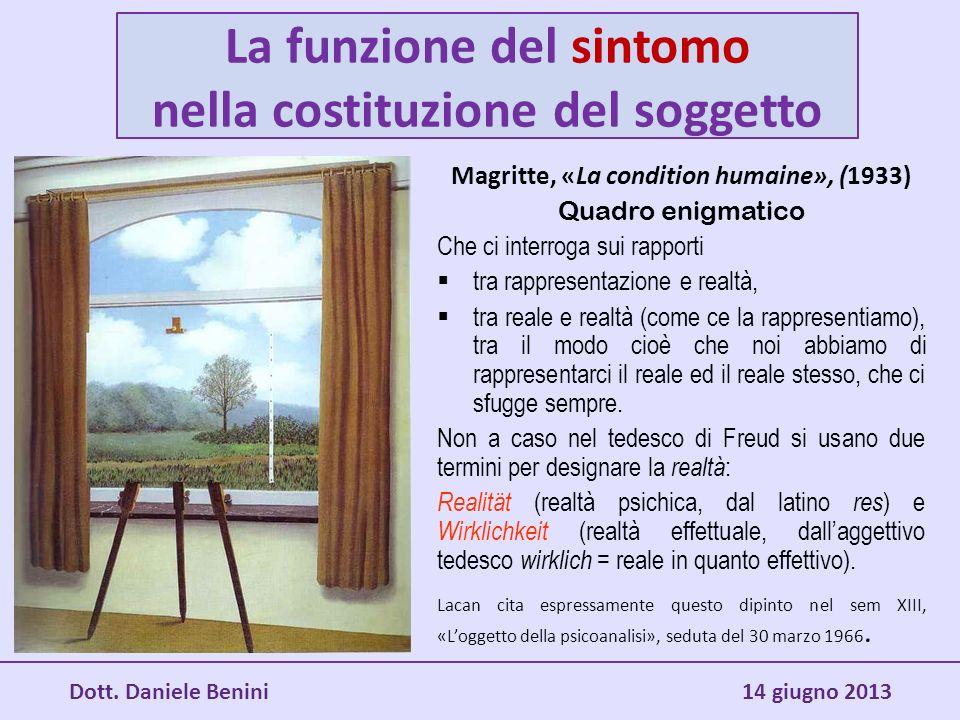 La funzione del sintomo nella costituzione del soggetto Magritte, «La condition humaine», (1933) Quadro enigmatico Che ci interroga sui rapporti tra r