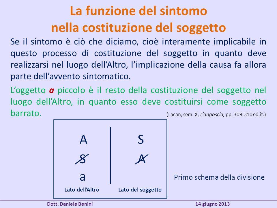 La funzione del sintomo nella costituzione del soggetto Se il sintomo è ciò che diciamo, cioè interamente implicabile in questo processo di costituzio