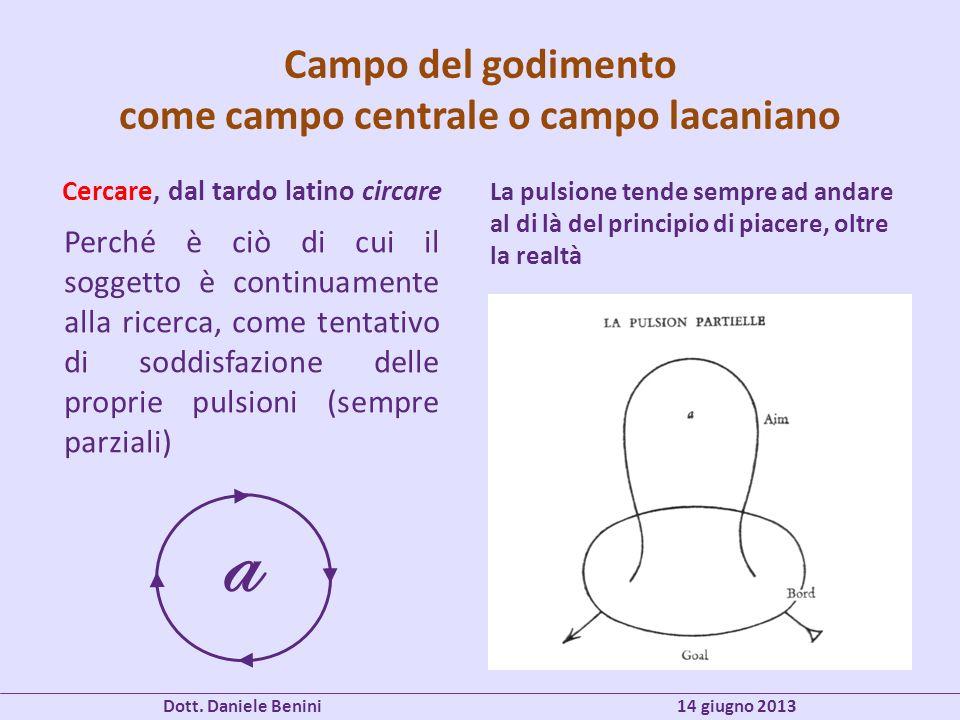 Campo del godimento come campo centrale o campo lacaniano Cercare, dal tardo latino circare Perché è ciò di cui il soggetto è continuamente alla ricer