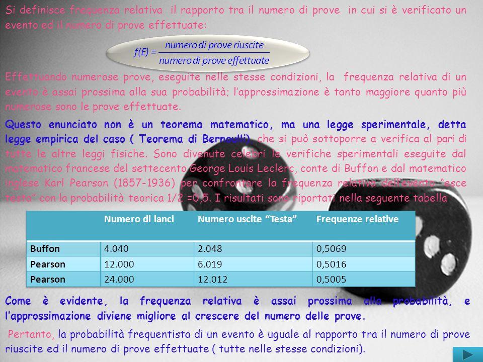 Si definisce frequenza relativa il rapporto tra il numero di prove in cui si è verificato un evento ed il numero di prove effettuate: Effettuando nume