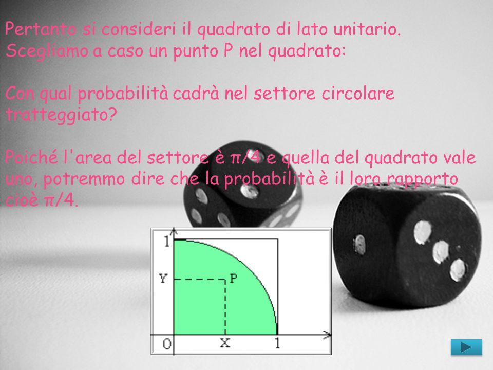 Pertanto si consideri il quadrato di lato unitario. Scegliamo a caso un punto P nel quadrato: Con qual probabilità cadrà nel settore circolare tratteg