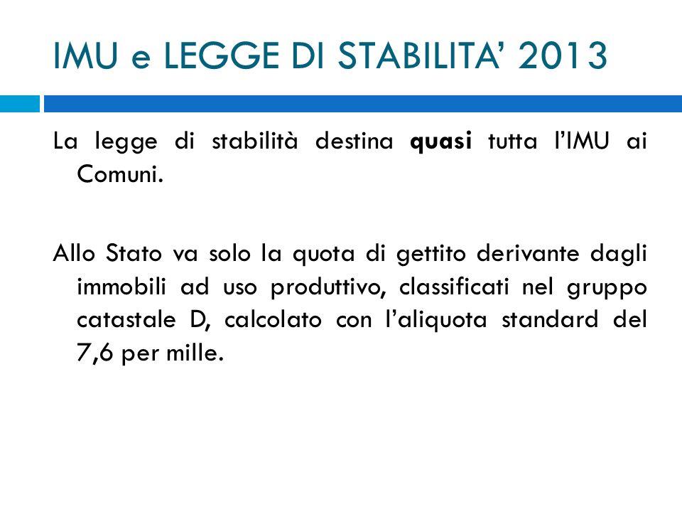 IMU e LEGGE DI STABILITA 2013 La legge di stabilità destina quasi tutta lIMU ai Comuni. Allo Stato va solo la quota di gettito derivante dagli immobil