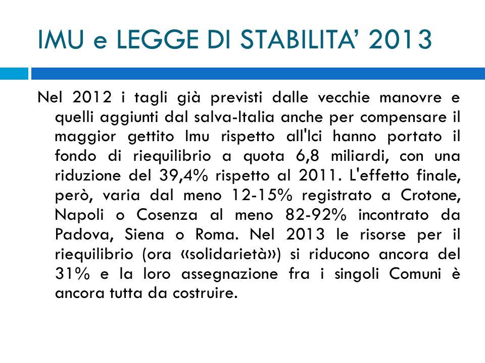 IMU e LEGGE DI STABILITA 2013 Nel 2012 i tagli già previsti dalle vecchie manovre e quelli aggiunti dal salva-Italia anche per compensare il maggior g