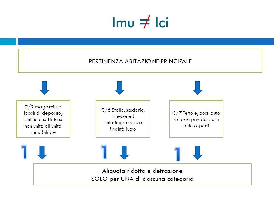 Imu = Ici PERTINENZA ABITAZIONE PRINCIPALE C/2 Magazzini e locali di deposito; cantine e soffitte se non unite allunità immobiliare C/7 Tettoie, posti