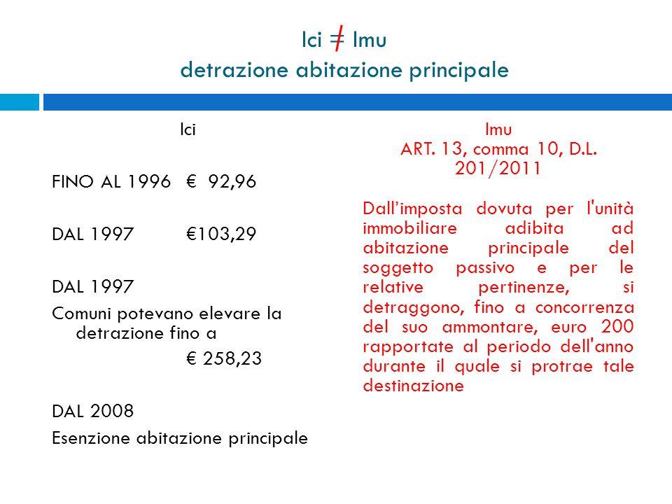 Ici = Imu detrazione abitazione principale Ici FINO AL 1996 92,96 DAL 1997103,29 DAL 1997 Comuni potevano elevare la detrazione fino a 258,23 DAL 2008