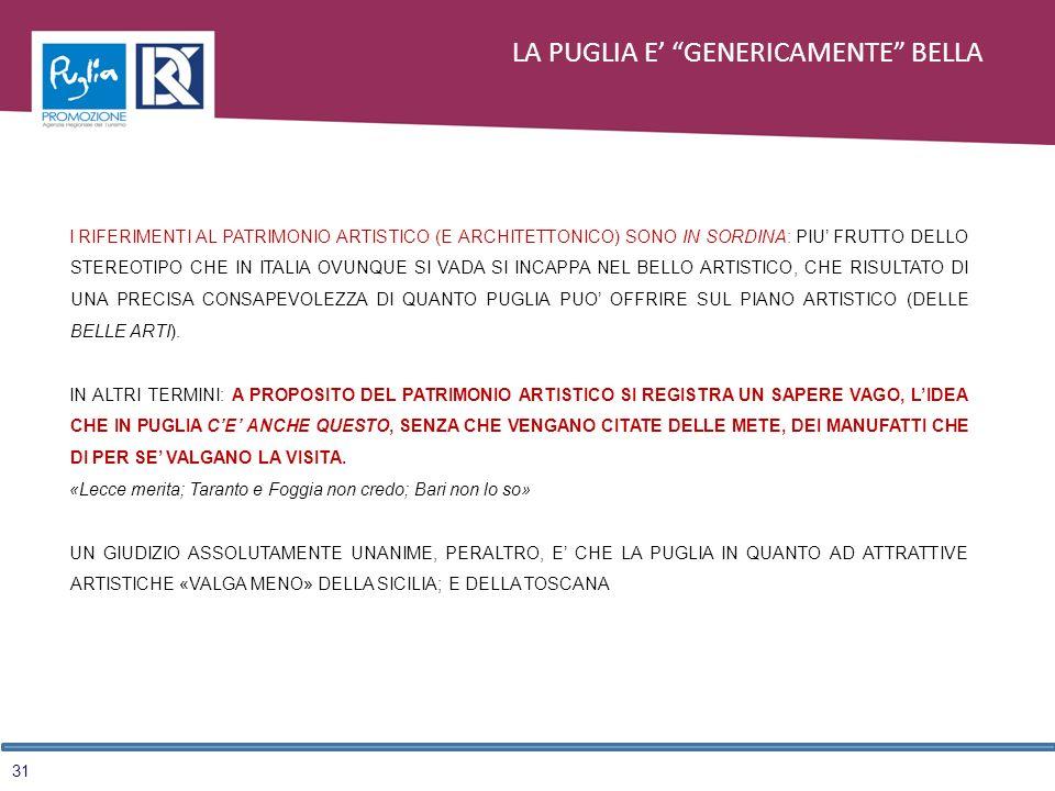 31 LA PUGLIA E GENERICAMENTE BELLA I RIFERIMENTI AL PATRIMONIO ARTISTICO (E ARCHITETTONICO) SONO IN SORDINA: PIU FRUTTO DELLO STEREOTIPO CHE IN ITALIA OVUNQUE SI VADA SI INCAPPA NEL BELLO ARTISTICO, CHE RISULTATO DI UNA PRECISA CONSAPEVOLEZZA DI QUANTO PUGLIA PUO OFFRIRE SUL PIANO ARTISTICO (DELLE BELLE ARTI).
