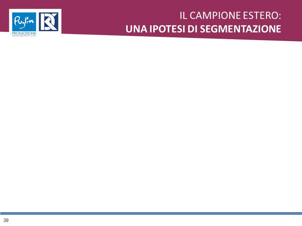 39 IL CAMPIONE ESTERO: UNA IPOTESI DI SEGMENTAZIONE