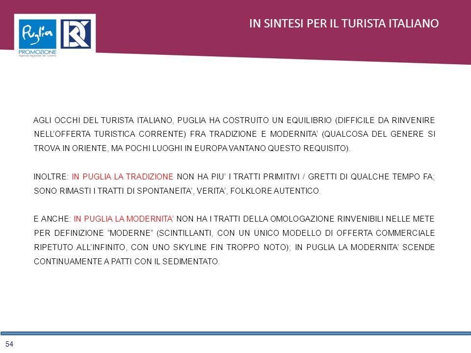 54 IN SINTESI PER IL TURISTA ITALIANO AGLI OCCHI DEL TURISTA ITALIANO, PUGLIA HA COSTRUITO UN EQUILIBRIO (DIFFICILE DA RINVENIRE NELLOFFERTA TURISTICA CORRENTE) FRA TRADIZIONE E MODERNITA (QUALCOSA DEL GENERE SI TROVA IN ORIENTE, MA POCHI LUOGHI IN EUROPA VANTANO QUESTO REQUISITO).