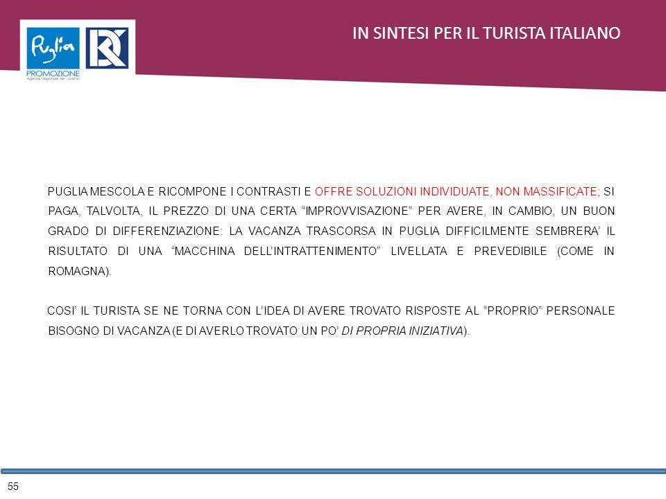 55 IN SINTESI PER IL TURISTA ITALIANO PUGLIA MESCOLA E RICOMPONE I CONTRASTI E OFFRE SOLUZIONI INDIVIDUATE, NON MASSIFICATE; SI PAGA, TALVOLTA, IL PREZZO DI UNA CERTA IMPROVVISAZIONE PER AVERE, IN CAMBIO, UN BUON GRADO DI DIFFERENZIAZIONE: LA VACANZA TRASCORSA IN PUGLIA DIFFICILMENTE SEMBRERA IL RISULTATO DI UNA MACCHINA DELLINTRATTENIMENTO LIVELLATA E PREVEDIBILE (COME IN ROMAGNA).