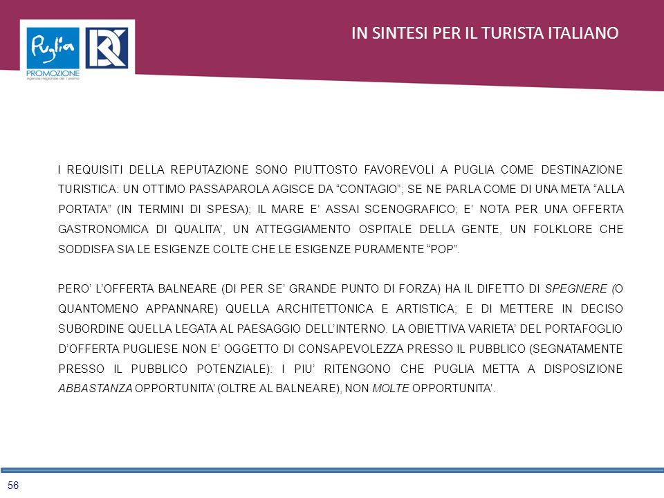 56 IN SINTESI PER IL TURISTA ITALIANO I REQUISITI DELLA REPUTAZIONE SONO PIUTTOSTO FAVOREVOLI A PUGLIA COME DESTINAZIONE TURISTICA: UN OTTIMO PASSAPAROLA AGISCE DA CONTAGIO; SE NE PARLA COME DI UNA META ALLA PORTATA (IN TERMINI DI SPESA); IL MARE E ASSAI SCENOGRAFICO; E NOTA PER UNA OFFERTA GASTRONOMICA DI QUALITA, UN ATTEGGIAMENTO OSPITALE DELLA GENTE, UN FOLKLORE CHE SODDISFA SIA LE ESIGENZE COLTE CHE LE ESIGENZE PURAMENTE POP.