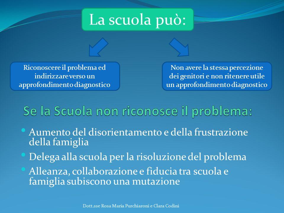 Aumento del disorientamento e della frustrazione della famiglia Delega alla scuola per la risoluzione del problema Alleanza, collaborazione e fiducia