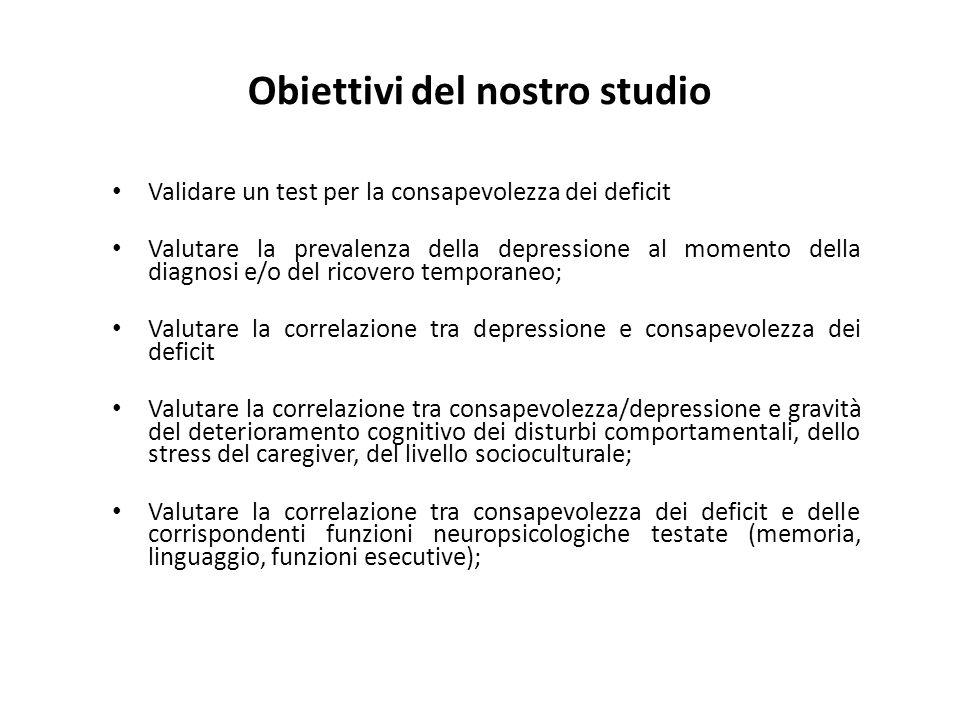 Obiettivi del nostro studio Validare un test per la consapevolezza dei deficit Valutare la prevalenza della depressione al momento della diagnosi e/o