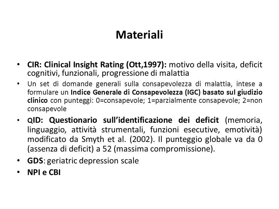 Materiali CIR: Clinical Insight Rating (Ott,1997): motivo della visita, deficit cognitivi, funzionali, progressione di malattia Un set di domande gene