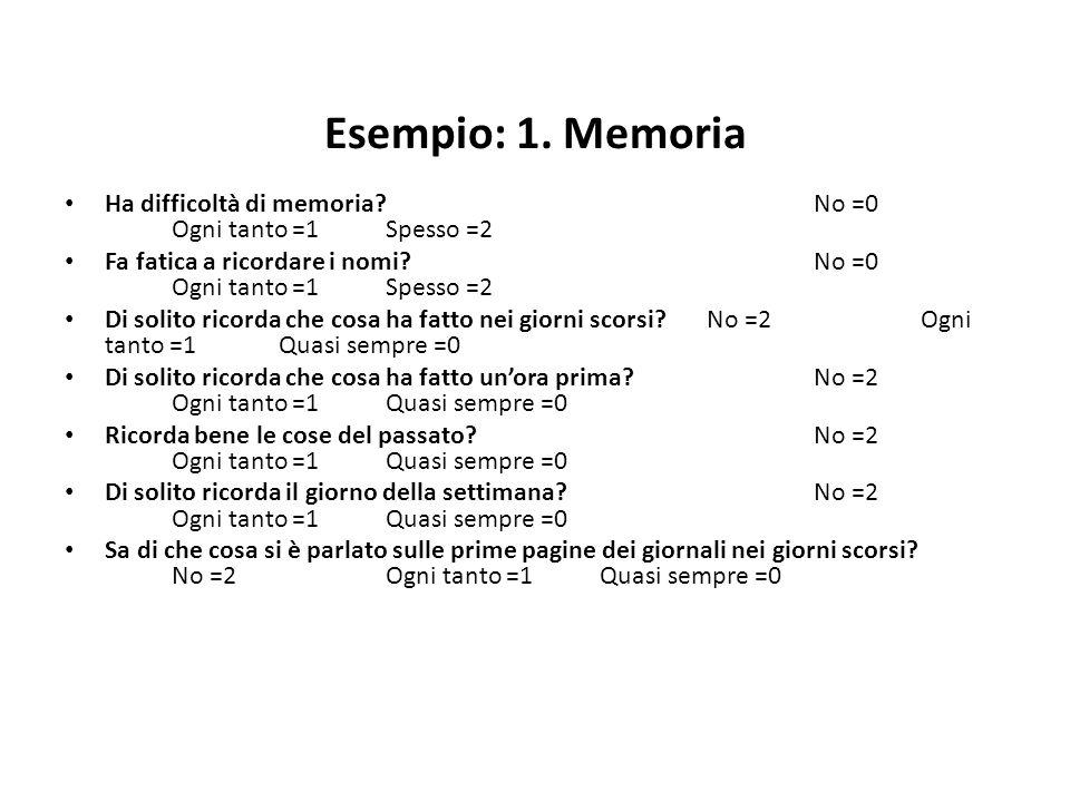 Esempio: 1. Memoria Ha difficoltà di memoria? No =0 Ogni tanto =1Spesso =2 Fa fatica a ricordare i nomi?No =0 Ogni tanto =1Spesso =2 Di solito ricorda