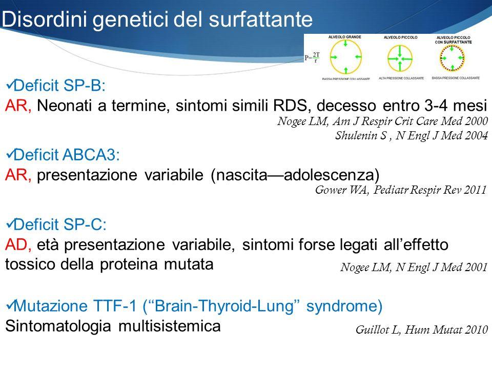 Deficit SP-B: AR, Neonati a termine, sintomi simili RDS, decesso entro 3-4 mesi Nogee LM, Am J Respir Crit Care Med 2000 Shulenin S, N Engl J Med 2004 Deficit SP-C: AD, età presentazione variabile, sintomi forse legati alleffetto tossico della proteina mutata Nogee LM, N Engl J Med 2001 Mutazione TTF-1 (Brain-Thyroid-Lung syndrome) Sintomatologia multisistemica Guillot L, Hum Mutat 2010 Deficit ABCA3: AR, presentazione variabile (nascitaadolescenza) Gower WA, Pediatr Respir Rev 2011