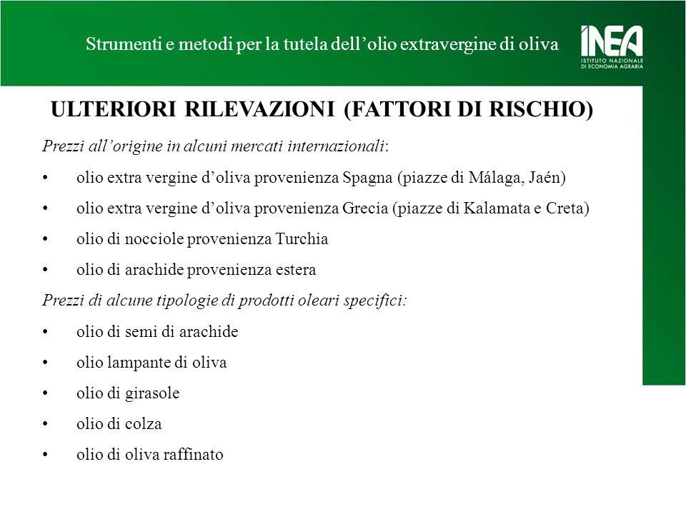 Strumenti e metodi per la tutela dellolio extravergine di oliva Prezzi allorigine in alcuni mercati internazionali: olio extra vergine doliva provenie