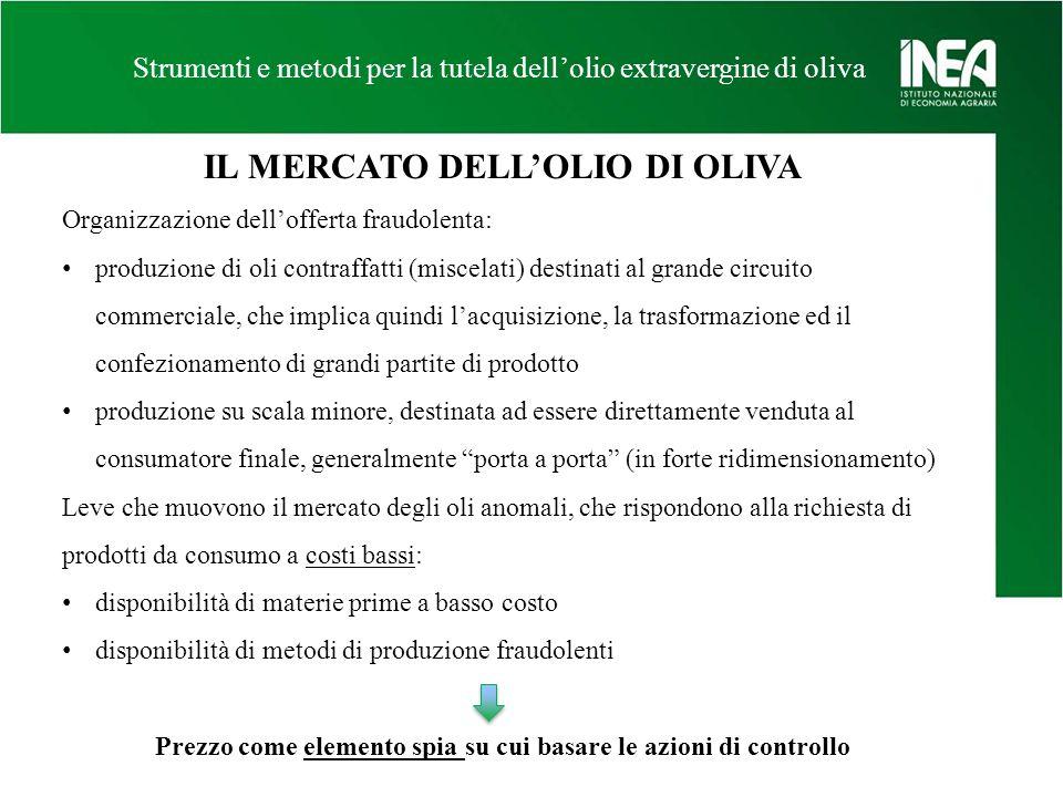 Strumenti e metodi per la tutela dellolio extravergine di oliva Organizzazione dellofferta fraudolenta: produzione di oli contraffatti (miscelati) des