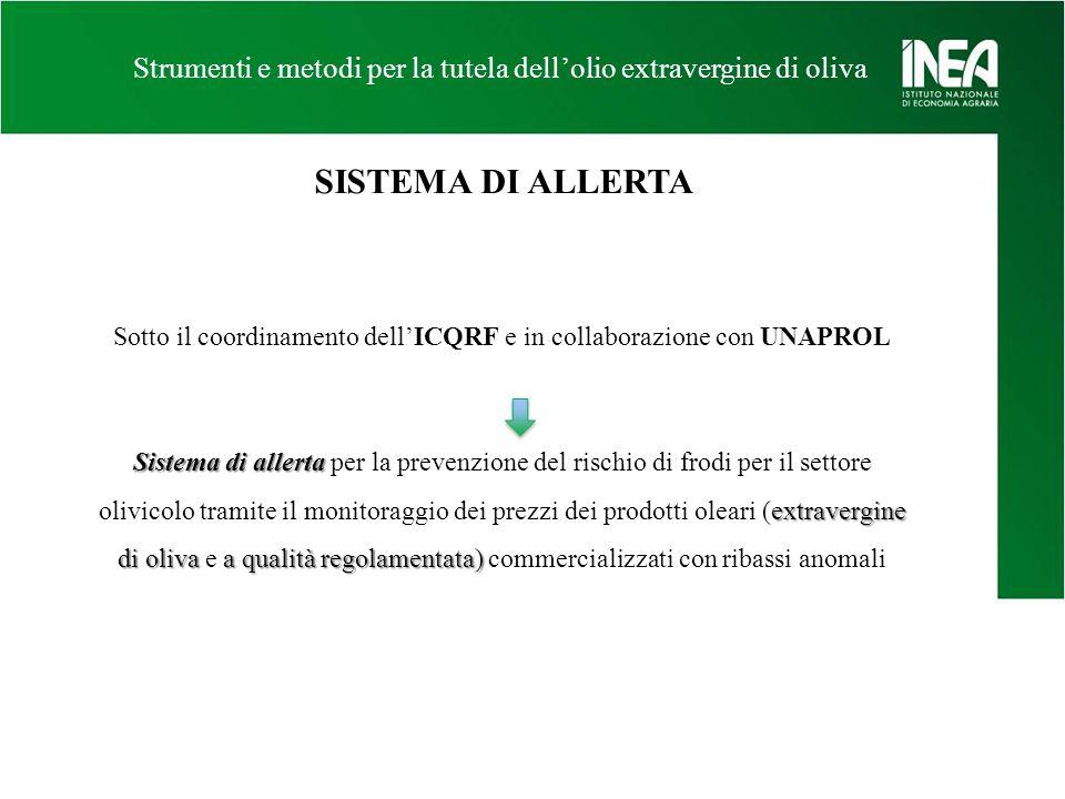 Strumenti e metodi per la tutela dellolio extravergine di oliva Sotto il coordinamento dellICQRF e in collaborazione con UNAPROL Sistema di allerta ex