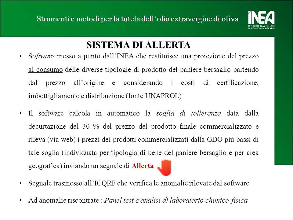 Strumenti e metodi per la tutela dellolio extravergine di oliva Software messo a punto dallINEA che restituisce una proiezione del prezzo al consumo d
