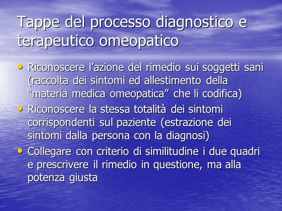 Tappe del processo diagnostico e terapeutico omeopatico Riconoscere lazione del rimedio sui soggetti sani (raccolta dei sintomi ed allestimento della