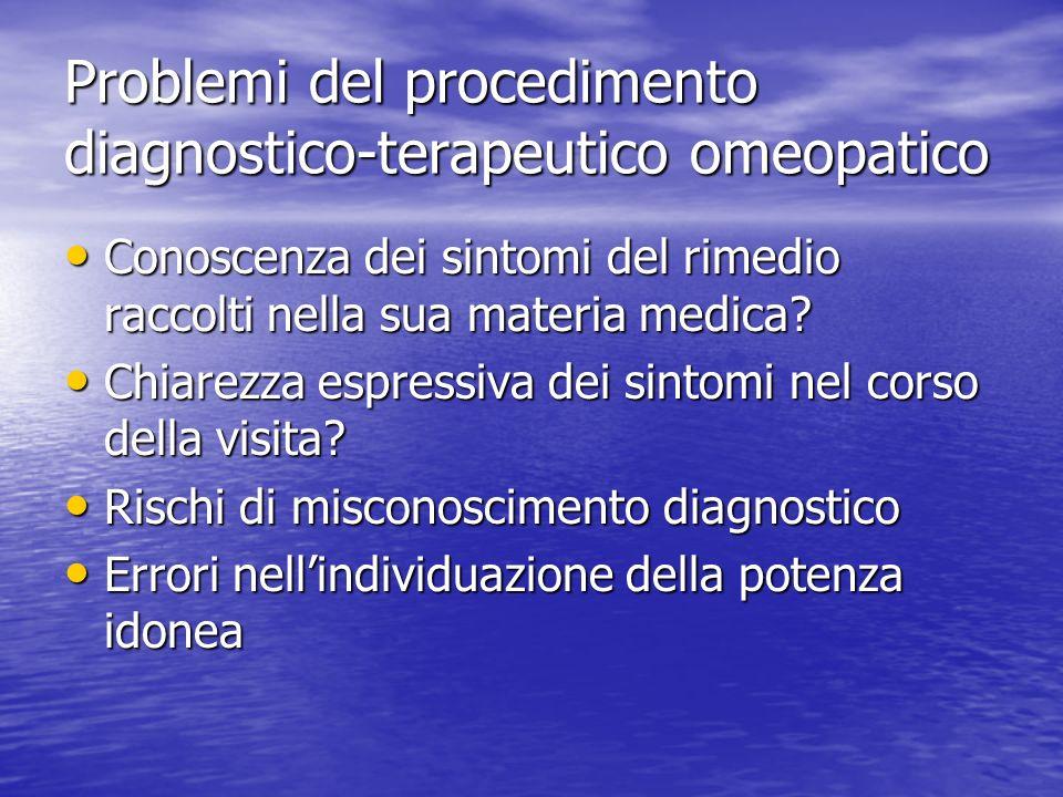 Problemi del procedimento diagnostico-terapeutico omeopatico Conoscenza dei sintomi del rimedio raccolti nella sua materia medica? Conoscenza dei sint