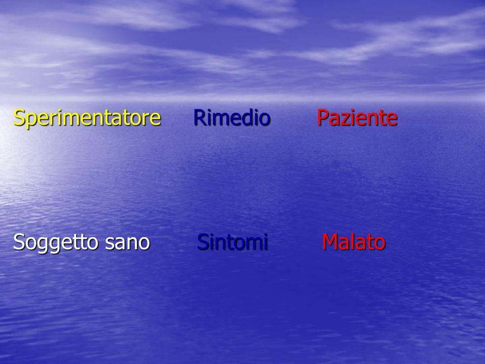 Sperimentatore Rimedio Paziente Soggetto sano Sintomi Malato
