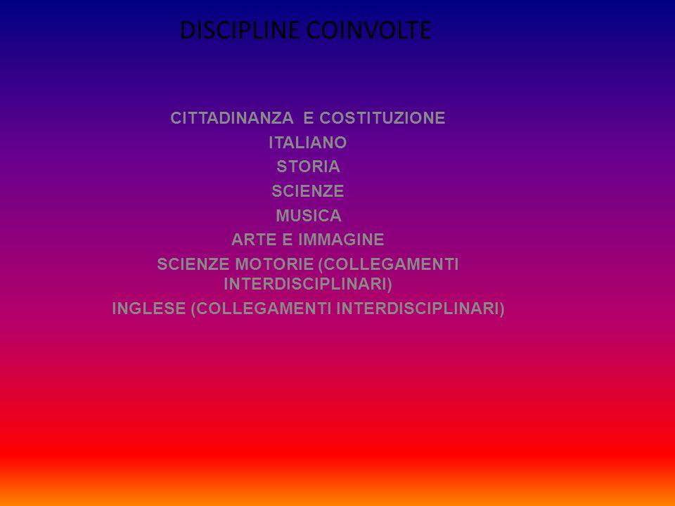 DISCIPLINE COINVOLTE CITTADINANZA E COSTITUZIONE ITALIANO STORIA SCIENZE MUSICA ARTE E IMMAGINE SCIENZE MOTORIE (COLLEGAMENTI INTERDISCIPLINARI) INGLE