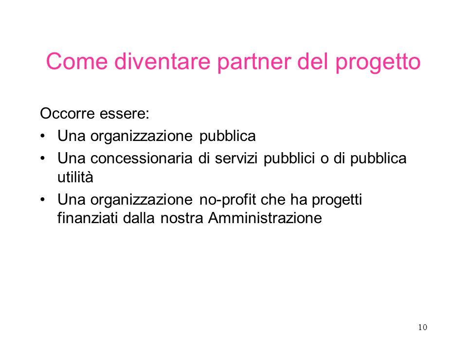 10 Come diventare partner del progetto Occorre essere: Una organizzazione pubblica Una concessionaria di servizi pubblici o di pubblica utilità Una organizzazione no-profit che ha progetti finanziati dalla nostra Amministrazione