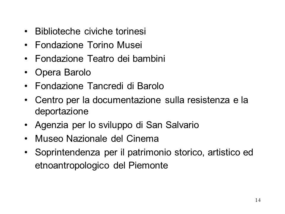 14 Biblioteche civiche torinesi Fondazione Torino Musei Fondazione Teatro dei bambini Opera Barolo Fondazione Tancredi di Barolo Centro per la documen