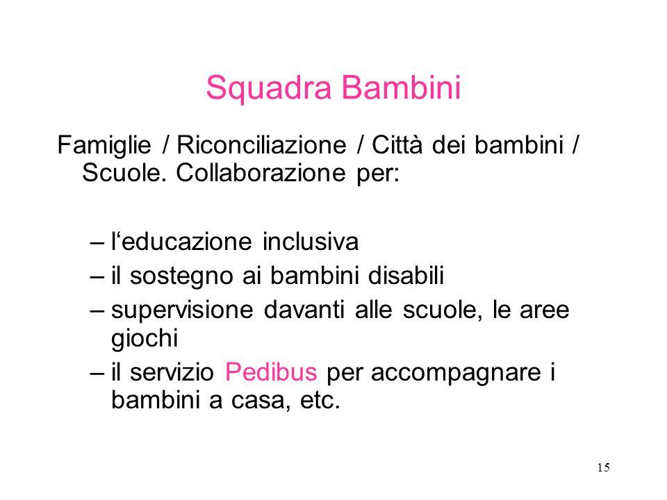 15 Squadra Bambini Famiglie / Riconciliazione / Città dei bambini / Scuole. Collaborazione per: –leducazione inclusiva –il sostegno ai bambini disabil